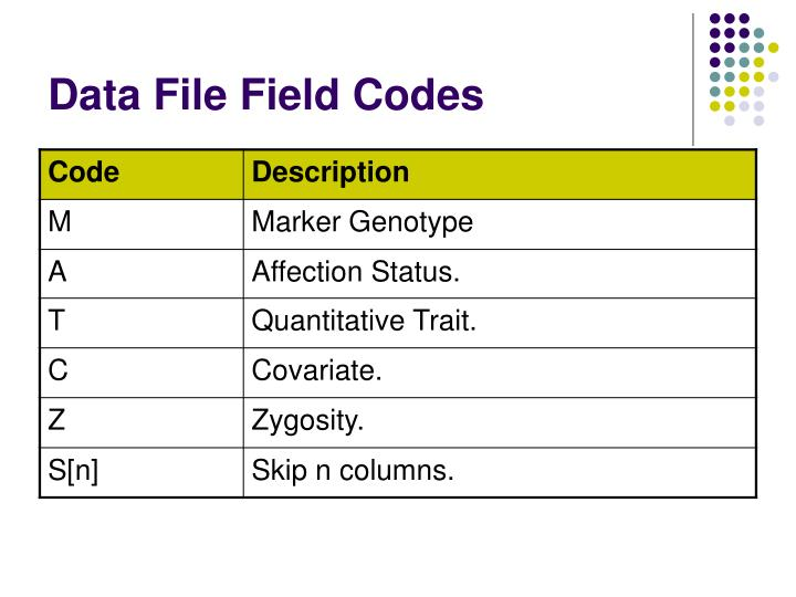 Data File Field Codes