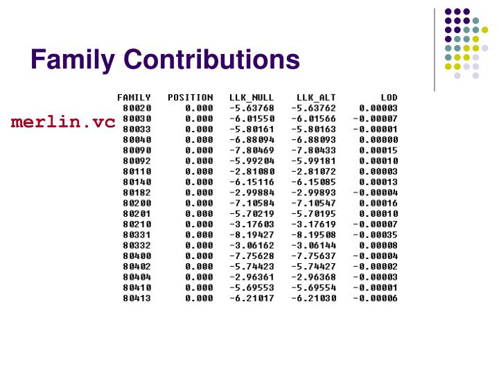 Family Contributions