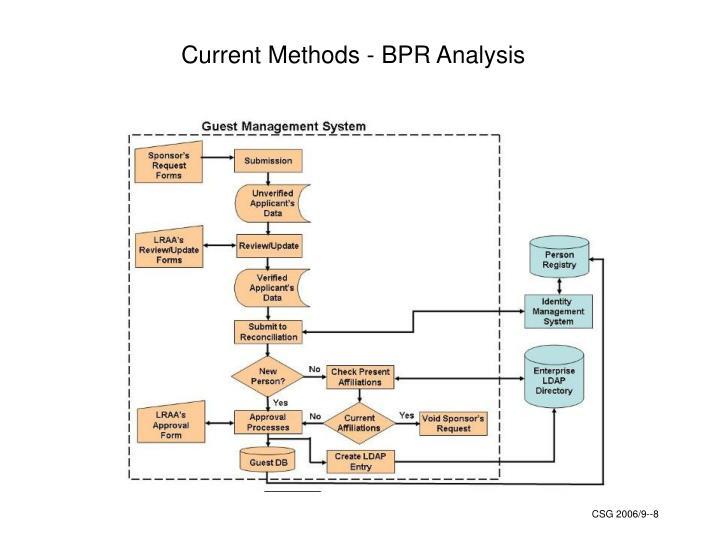 Current Methods - BPR Analysis