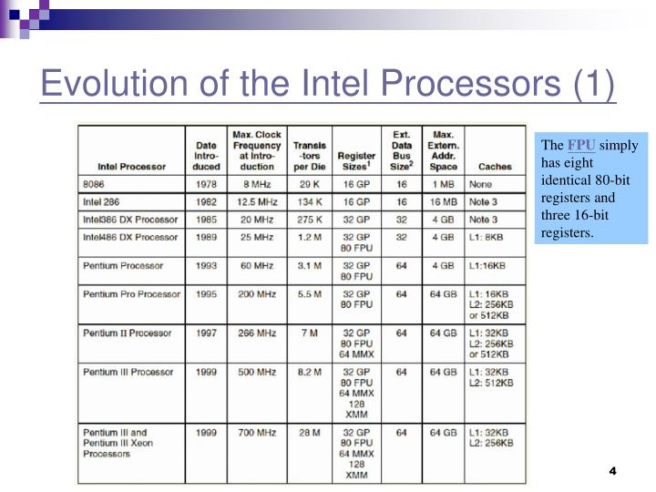 Evolution of the Intel Processors (1)