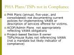 pha plans tsps not in compliance