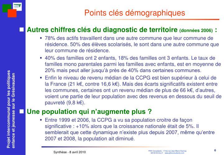 Points clés démographiques