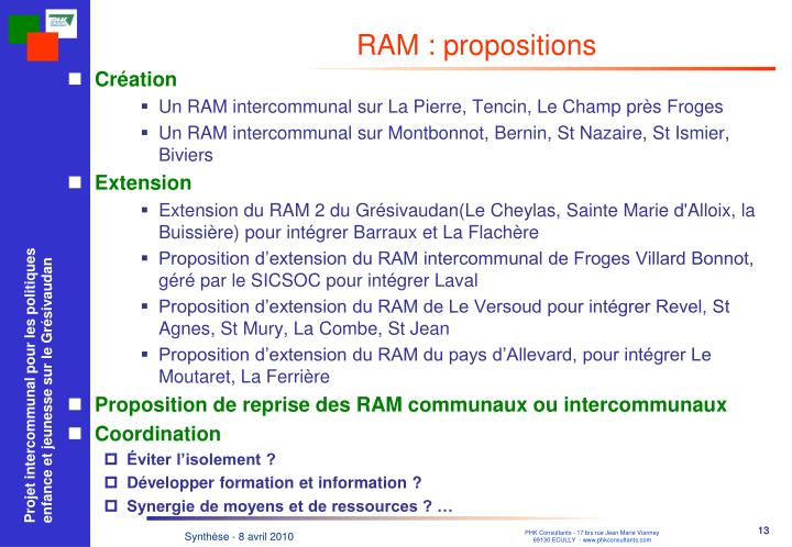 RAM : propositions