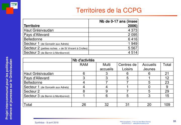 Territoires de la CCPG