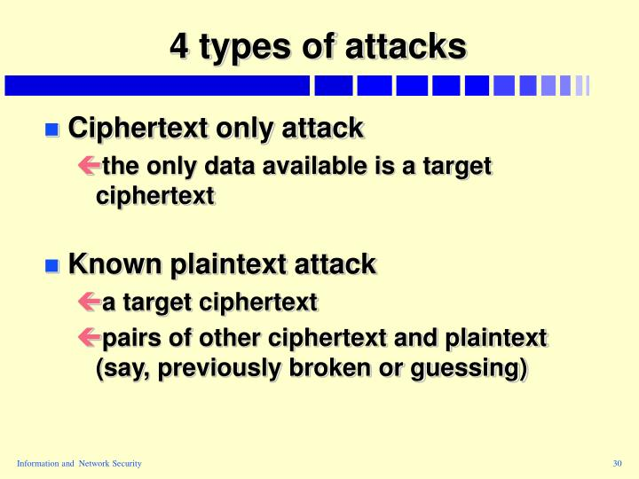 4 types of attacks