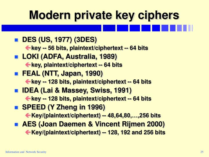 Modern private key ciphers