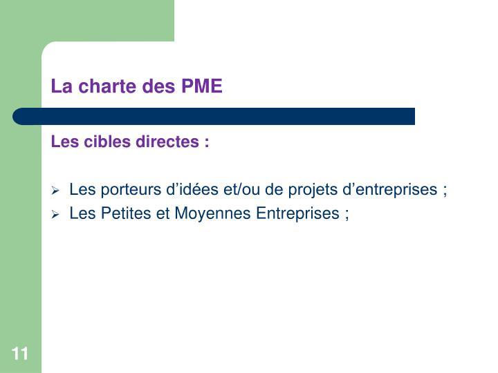 La charte des PME