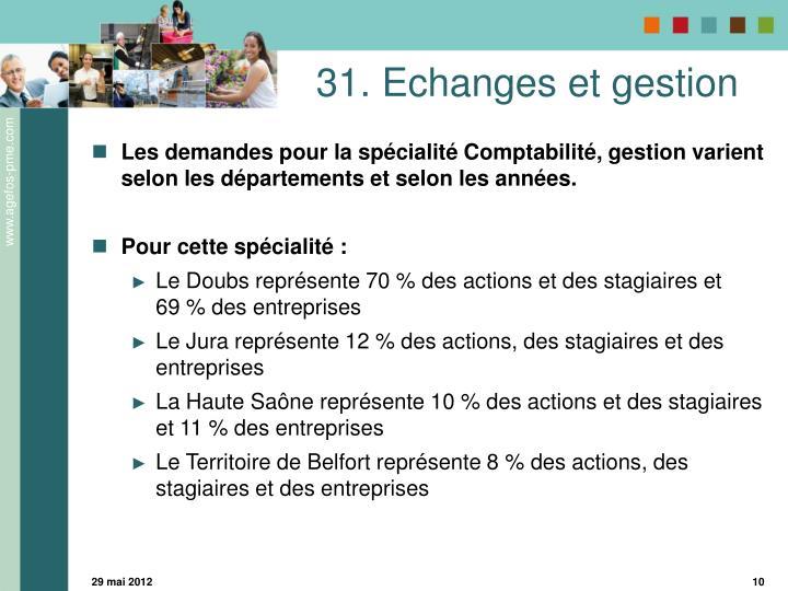 31. Echanges et gestion