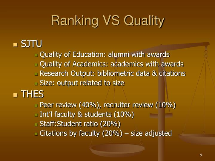 Ranking VS Quality