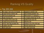 ranking vs quality2