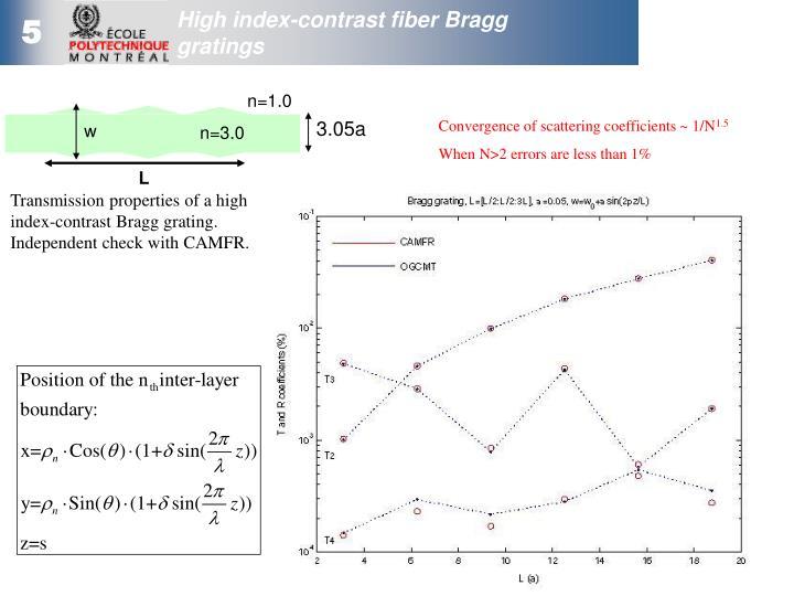 High index-contrast fiber Bragg