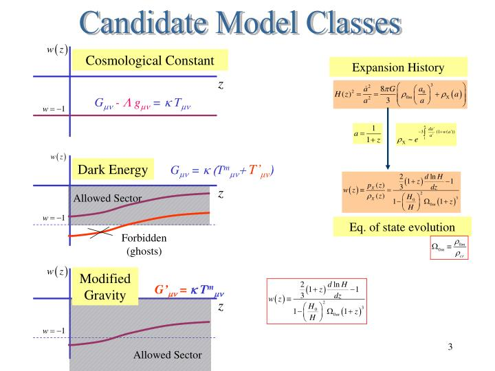 Candidate Model Classes