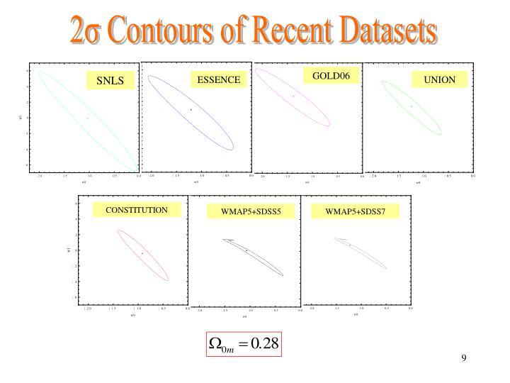 2σ Contours of Recent Datasets
