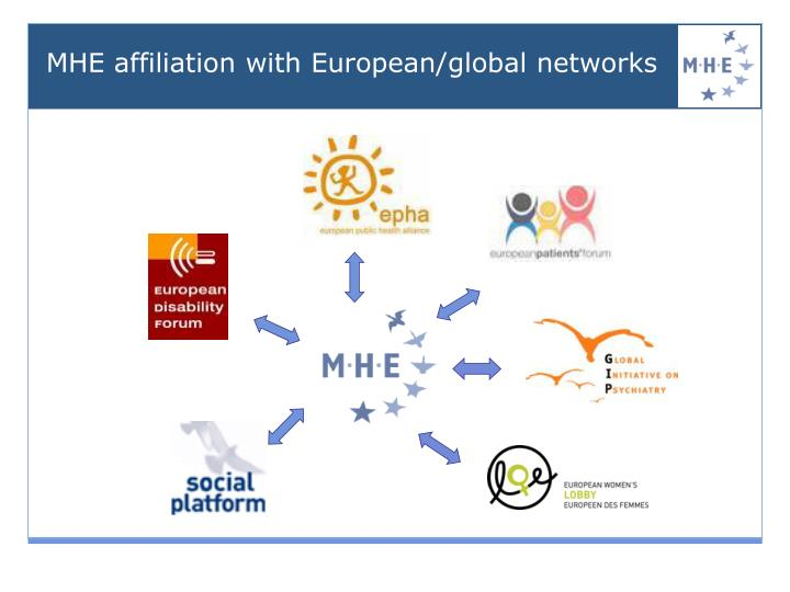 MHE affiliation with European/global networks