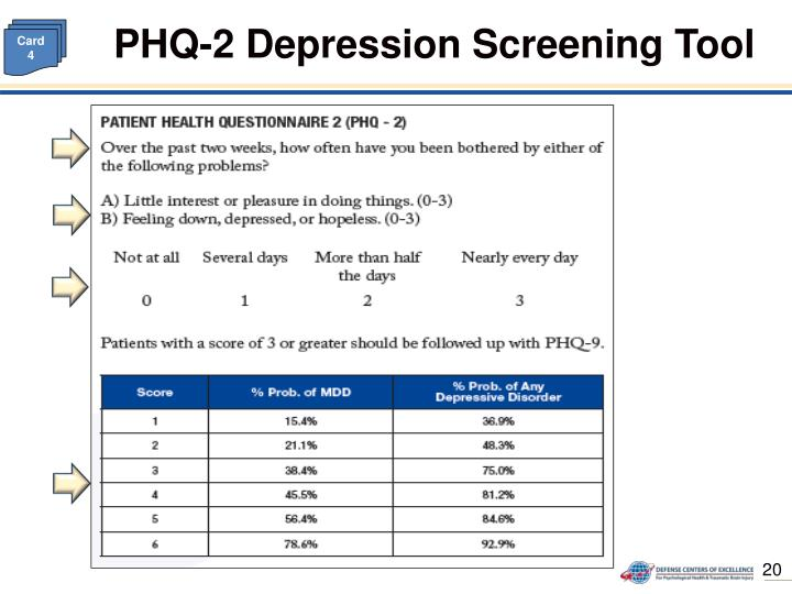 PHQ-2 Depression Screening Tool