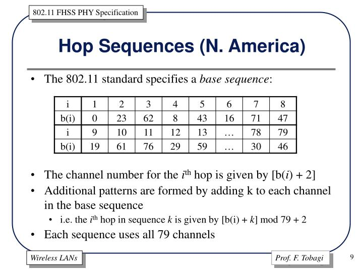 Hop Sequences (N. America)