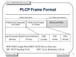 plcp frame format