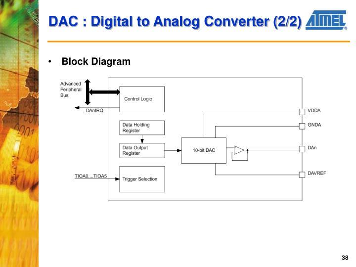 DAC : Digital to Analog Converter (2/2)