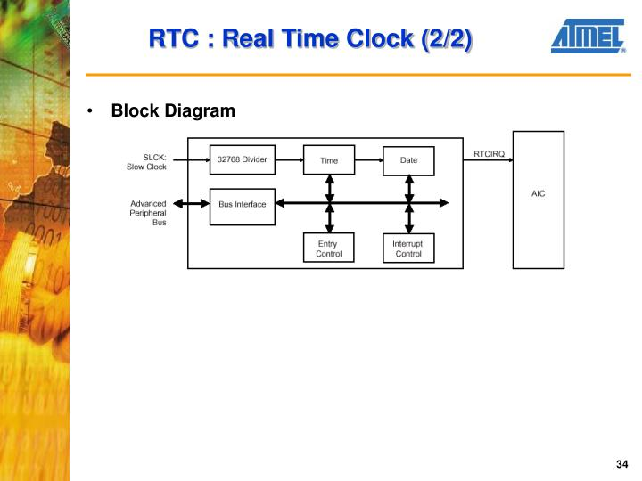 RTC : Real Time Clock (2/2)