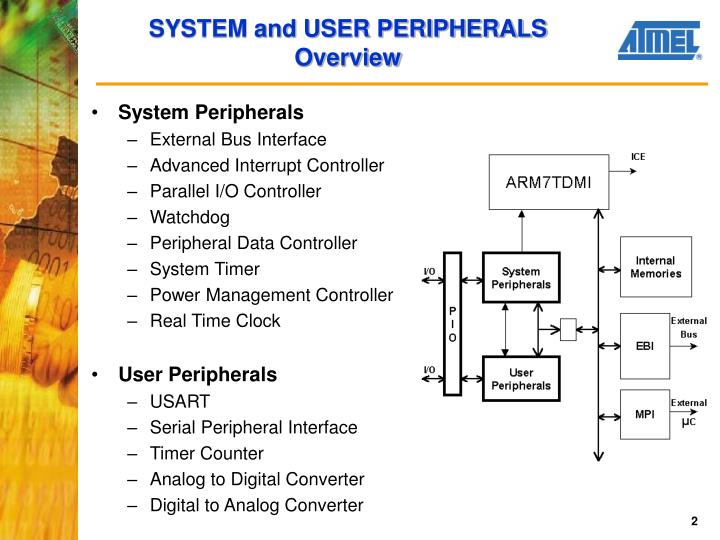 SYSTEM and USER PERIPHERALS Overview