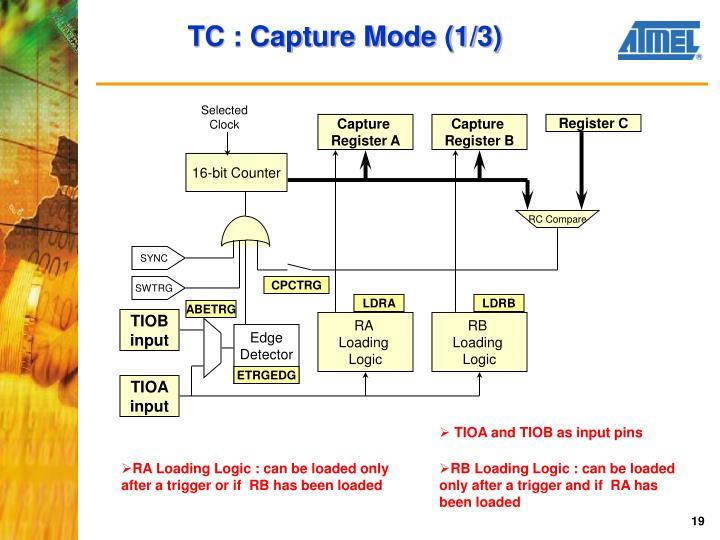 TC : Capture Mode (1/3)