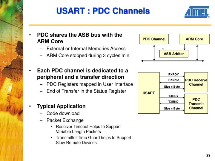 USART : PDC Channels