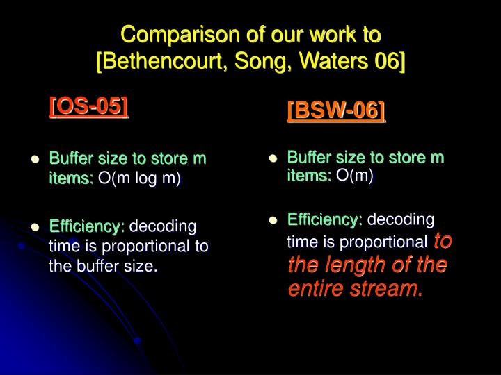 Comparison of our work to