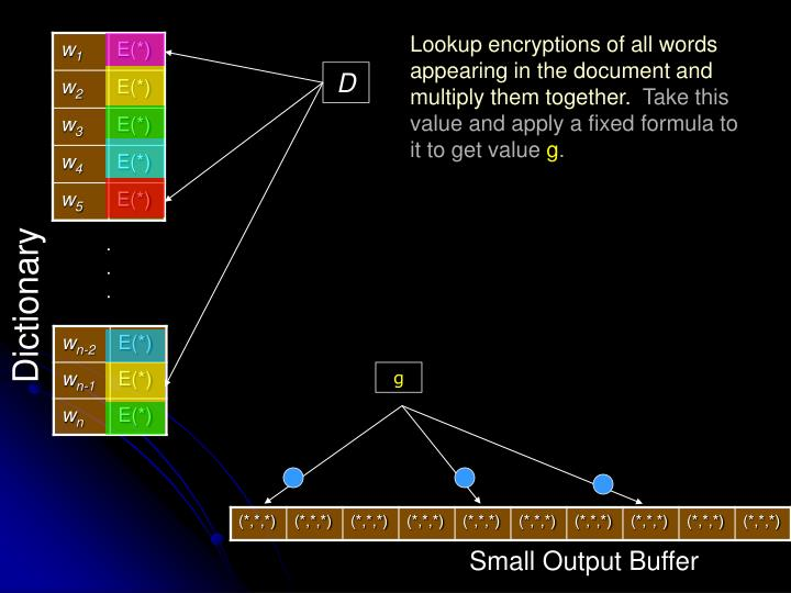 Lookup encryptions of all words appearing in the document and multiply them together.