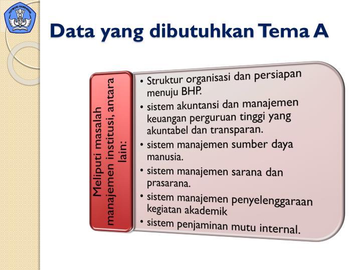 Data yang dibutuhkan