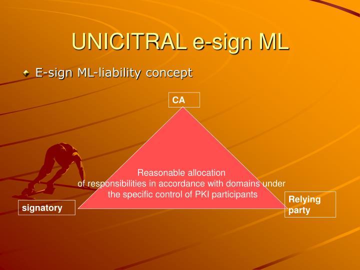 UNICITRAL e-sign ML