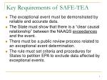 key requirements of safe tea