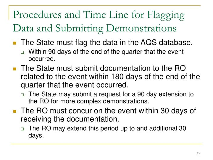 Procedures and Time Line for Flagging Data and Submitting Demonstrations
