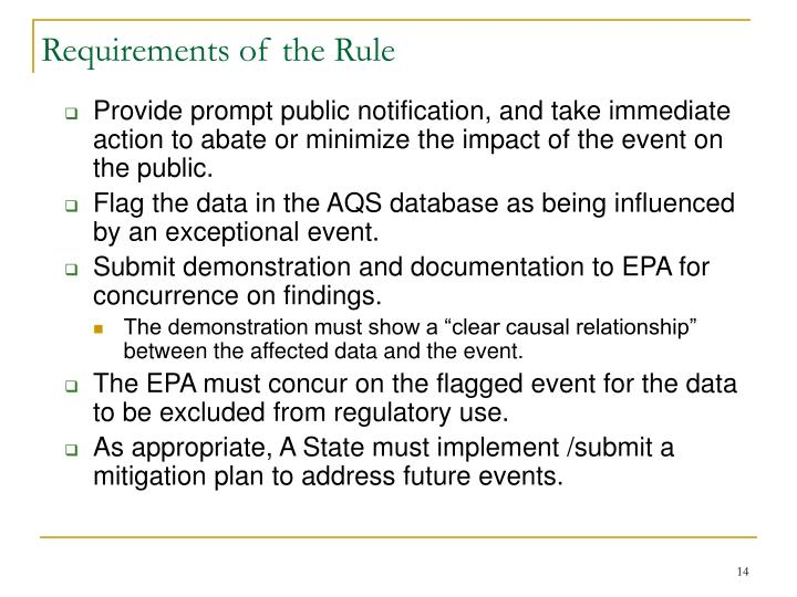 Requirements of the Rule