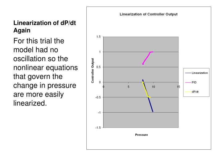 Linearization of dP/dt Again