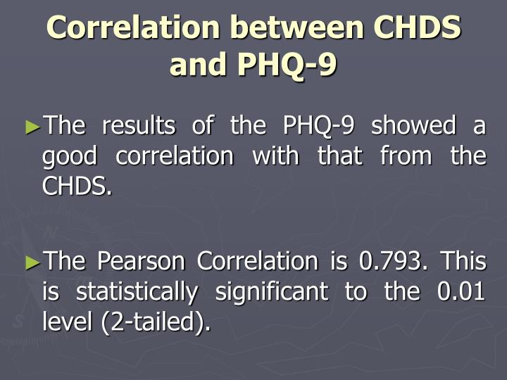 Correlation between CHDS and PHQ-9
