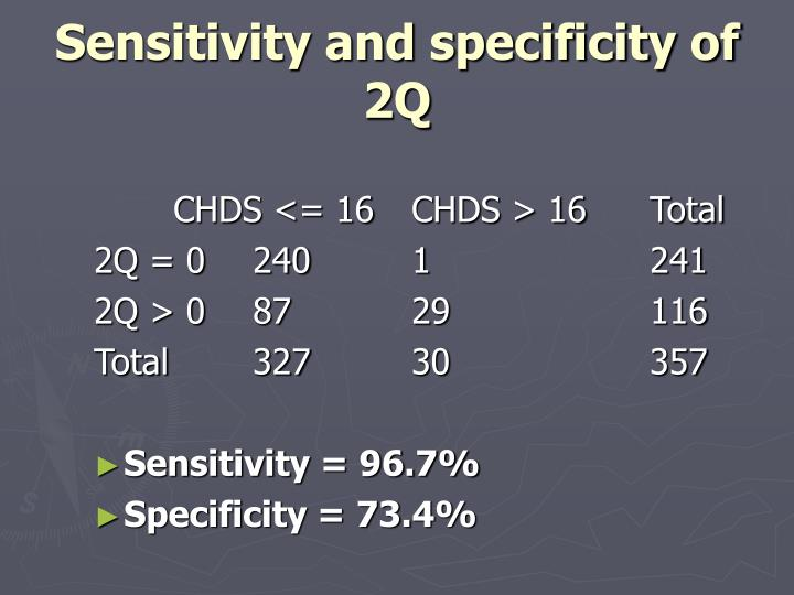 Sensitivity and specificity of 2Q