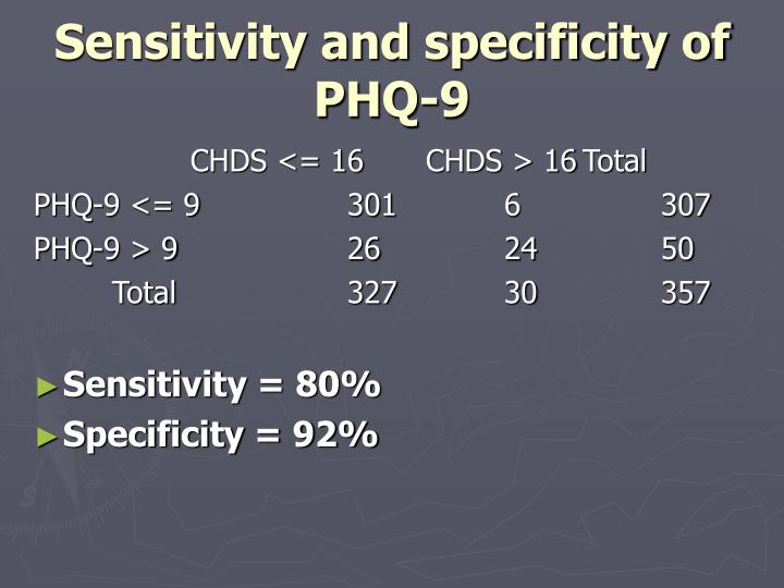 Sensitivity and specificity of PHQ-9