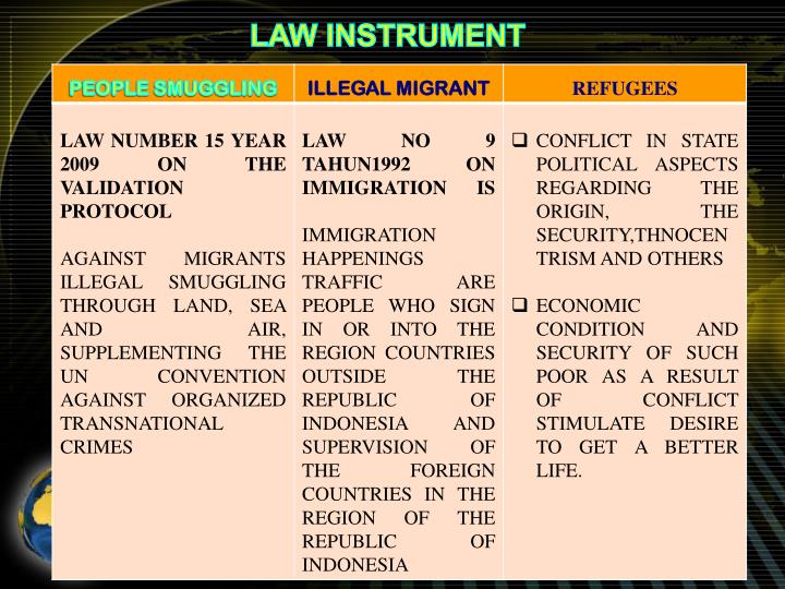 LAW INSTRUMENT