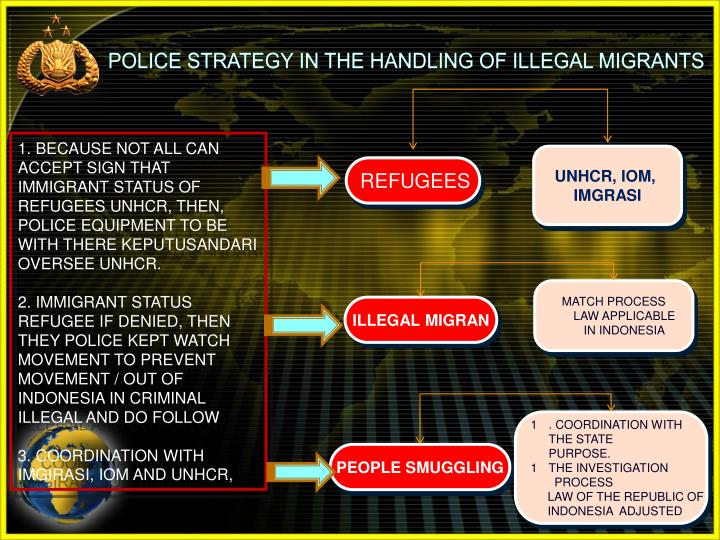 POLICE STRATEGY IN THE HANDLING OF ILLEGAL MIGRANTS