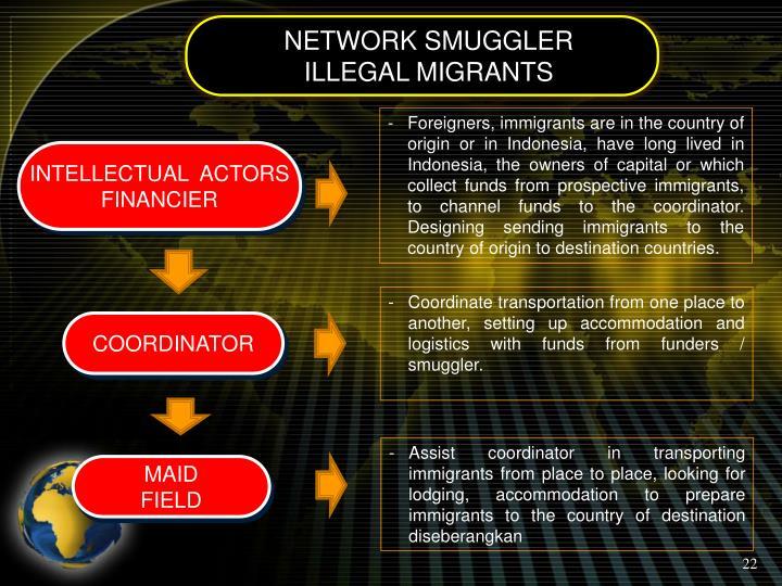 NETWORK SMUGGLER