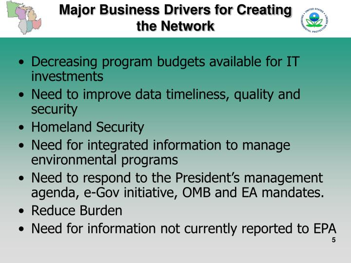 Major Business Drivers for Creating