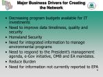 major business drivers for creating the network
