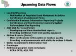 upcoming data flows