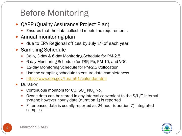Before Monitoring