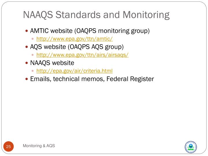 NAAQS Standards and Monitoring