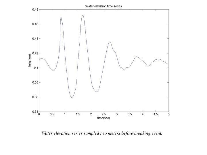 Water elevation series sampled two meters before breaking event.