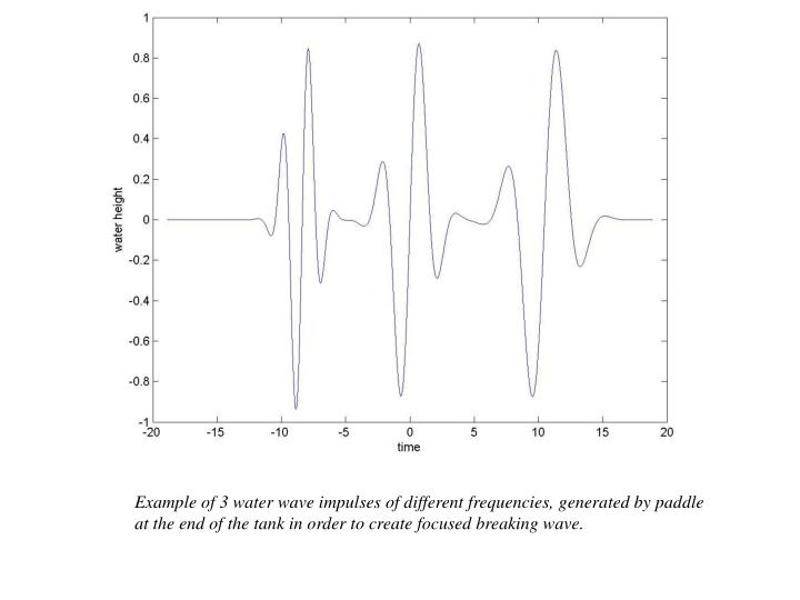 Example of 3 water wave impulses of different frequencies, generated by paddle