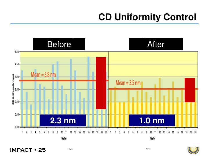 CD Uniformity Control