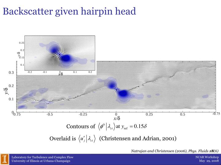 Backscatter given hairpin head