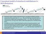 conceptual model of structural contributions to sgs dissipation